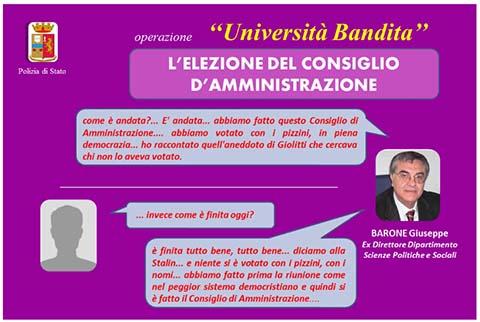 Universita Catania